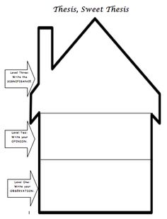 Thesis House - Claimed by teacher that this helps junior English students write a strong thesis statement. Persuasive Writing, Teaching Writing, Essay Writing, Teaching English, Writing Prompts, Paragraph Writing, Writing Ideas, Creative Writing, Teaching Resources