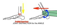 Stretching - Joint Distraction for the Ankle