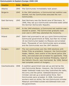 the influence of communist rule on the cuisine of romania The ottoman empire imposed its rule over the romanian  romania officially became a communist  even though there was a slavic influence, the romanian.