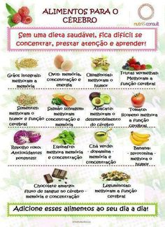 Alimentos para o Cerebro