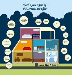 Plumbing Emergency, Sump, Infographic, Finance, Homes, Urban, Infographics, Houses, Home