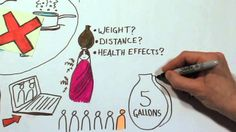Wello Wheel Xplained (+playlist) Water And Sanitation, People In Need, My Love, Life