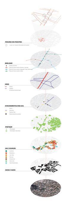 Urban analysis AutoCAD + Illustrator More