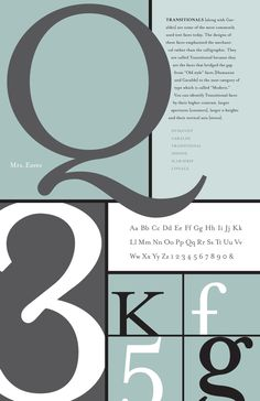 Type Specimen Posters (Graduate Work) by Aldrena Corder, via Behance. i love the color scheme in this one. it is very clean cold, and very modern. it makes me think of black granite and slate