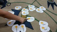 Zamiast kserówki. : Jajka sadzone Eggs, Languages, Food, Teaching, Therapy, Idioms, Essen, Egg, Meals
