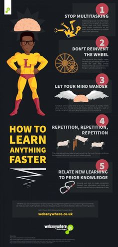 How to Learn Anything Faster Infographic
