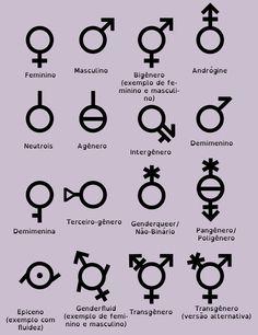 Resultado de imagem para panssexualidade