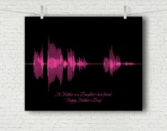 Your Message to Mom Voice Print Art – Gift from Daughter, from Son – Personalized Mothers Day Gifts, Birthday