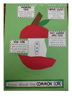 What the Teacher Wants!: Common Core {Kid-Friendly}