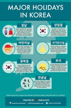 Study and learn basic Korean words with us in a fun way using graphics and comics. Also learn about Korean culture and places to visit. Learn Basic Korean, How To Speak Korean, Korean Words Learning, Korean Language Learning, Korean Holidays, Major Holidays, Learn Hangul, Korean Alphabet, Korean Phrases