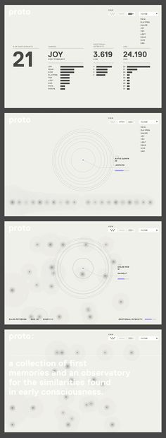 An interactive dynamic data visualization built in Processing exploring the commonalities between earliest recalled memories.  THE GROUP: Nicole Yeo Jonny Sikov