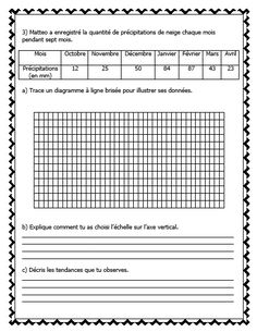 This file includes a French Data Management test geared towards grade 5 and 6 students. The test includes the following questions: 1) analysing a bar graph 2) representing data from a bar graph into a pictograph and circular diagram 3) creating and reading a broken-line graph 4) explaining how the student chooses a scale to create a graph 5) creating and analysing a scatter plot 6) questions about the mode, median and mean. The test is 4 pages long and is editable.