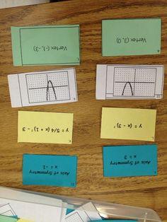 Vertex Form Matching Game (Equation, Vertex, AOS, and Graph) - Walking in Mathland