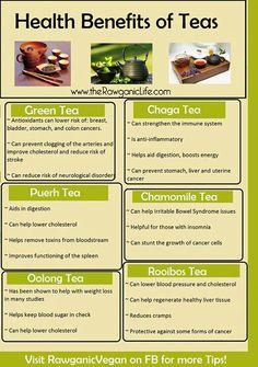 ..Tea benefits