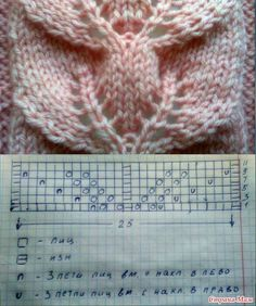 Discover thousands of images about Double Leaf Lace Knitting Stitch. More Patterns Like This! Lace Knitting Stitches, Lace Knitting Patterns, Knitting Charts, Lace Patterns, Baby Knitting, Stitch Patterns, Double Knitting, Crochet Lace Edging, 31 Ideas