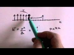 Particle Physics 2: Creation and Annihilation Operators and Mass