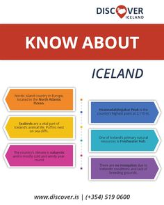 tips to protect yourself if you are planning to travel Iceland after Know if Iceland travels put any restrictions? Iceland Facts, Sea Cliff, Iceland Travel, Sea Birds, Natural Resources, Atlantic Ocean, Fresh Water, Tours, Island