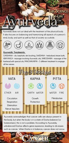 Have you heard of Ayurvedic treatment for cancer? Maybe not, but Ayurveda has been used for thousands of years to treat a variety of ailments. Discover more of this ancient practice by clicking on the image above.