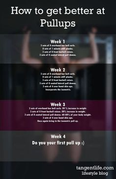 Fitness:how to get better at pull ups #fitness #gym #workout #pullups https://tangentlife.com/how-to-get-better-at-pull-ups/ pull ups workout pull ups for beginners pull ups diapers pull ups abs pull ups women pull ups challenge pull ups muscles pull ups
