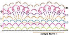 Tutorial: cenefa o puntilla tejida a crochet