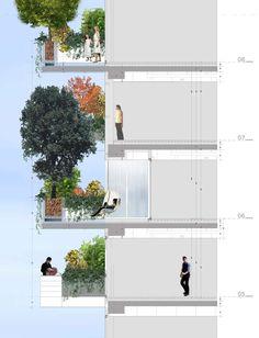 今年完成したイタリア・ミラノのBosco Verticale(ボスコ・ヴェルティカーレ)は、モダンなイメージを保ったまま、森を積層したような奇抜な外観が特徴の集合住宅である。CGかと見間違うくらいだ。