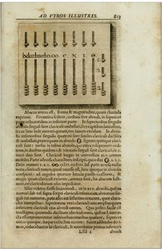 illustrated page of the abacus from p.819 of Opera historica et philologica, 1682, by Marcus Welser.