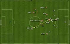 2-3-3-1-1 tactic for #FM2014 employing one trequartista and one half-back, first touch football!
