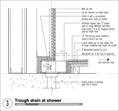 Anatomy of a linear shower drain Shower Niche, Shower Drain, Master Shower, Shower Enclosure, Shower Floor, Toilet Drain, Floor Drains, Shower Cubicles, Modern Shower