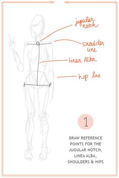 Great figure-drawing tutorial. Stuff I learned taking fashion sketching class, only the figures here are more life-proportioned.
