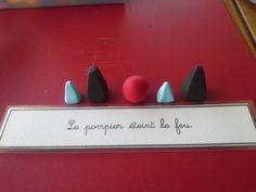 Atelier Montessori : nature de mots