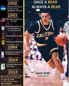 Jason Kidd's Collegiate and NBA Career