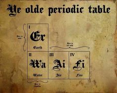 44 best chemistry jokes images on pinterest funny stuff funny ye olde periodic table the four greek elements urtaz Choice Image