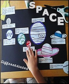 Solar System Projects for Kids ~ Integrate space and art in your classroom! This project is even easier than making a model.  *Differentiated Activities! Craftivity, Posters, and Readers* Our universe, solar system, planets, and space!