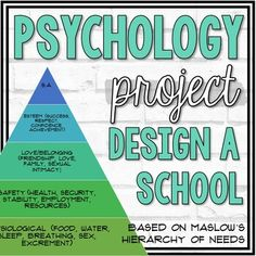 This activity is intended as a culminating project following a lesson on Maslow's Hierarchy of Needs. This project would be appropriate for a high school Psychology course or Social Studies course. I use this project with my Social Studies students as a culminating project after watching the documen... Psychology Resources, Psychology Courses, School Psychology, Maslow's Hierarchy Of Needs, Stand And Deliver, Bad Kids, School Projects, Case Study, Social Studies