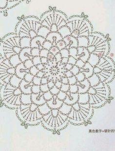 from Crochet flower doily Crochet Mandala Pattern, Crochet Circles, Crochet Diagram, Crochet Stitches Patterns, Crochet Round, Crochet Chart, Crochet Squares, Crochet Home, Thread Crochet