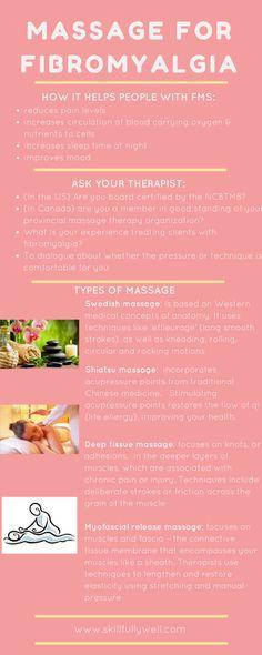 Infographic on massage for fibromyalgia