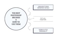 the best photoshop brushes and how to use them