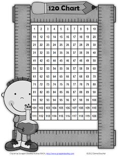 Math Coach's Corner: New Hundred Chart Resource.  Let me introduce you to Building a Wacky Hundreds Chart.  It doesn't actually use a hundred chart!  It's a cooperative activity that's done in a large circle on the floor using the number cards from the hundred chart, and it uses the hundred chart patterns (1 more, 1 less, 10 more, 10 less).