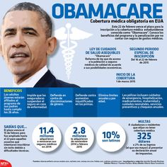 """Este 22 de febrero vence el plazo para la inscripción a la cobertura médica estadunidense conocida como """"Obamacare"""". Conoce los beneficios del programa y la penalización por no contar con seguro.  #Infographic"""