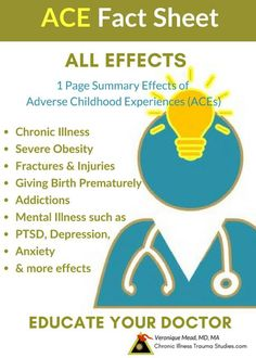 ACE fact sheet on chronic illness and adverse childhood experiences (ACEs) to inform your doctor on autoimmune disease & other effects of ACEs (suicide. Chronic Migraines, Chronic Illness, Chronic Pain, Fibromyalgia, Anxiety Treatment, Trauma Therapy, Behavioral Therapy, Adverse Childhood Experiences, Health