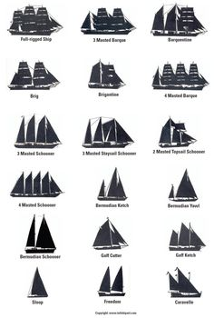 Sailing Vessel Identification Chart- Lake and Ocean vessels. Oh the wind and the water.