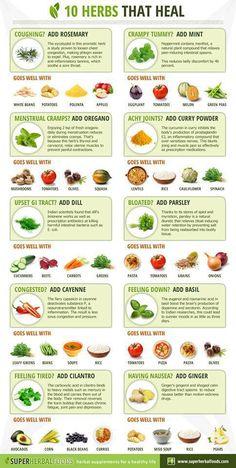 10 Herbs that heal!