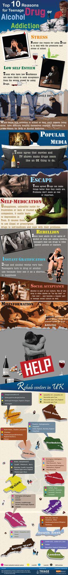 Teenage Drug Addiction and Rehab Centers UK #rehabilitation #infographics #healthcare