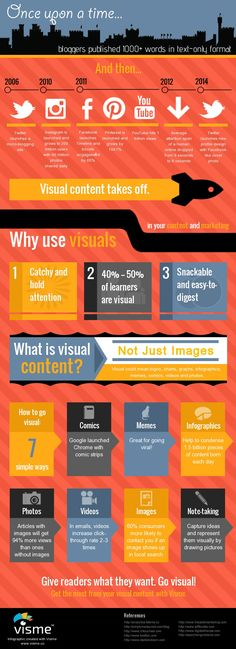Once Upon a Time Bloggers Published 1000+ Words in Text Only Format   #infographic #ContentMarketing #Marketing