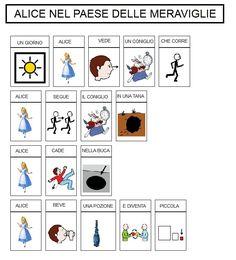 comuniCAAzione: Alice nel Paese delle Meraviglie Italian Language, Comics, Pinocchio, Montessori, Aurora, Babies, Learning, Speech Language Therapy, Printables