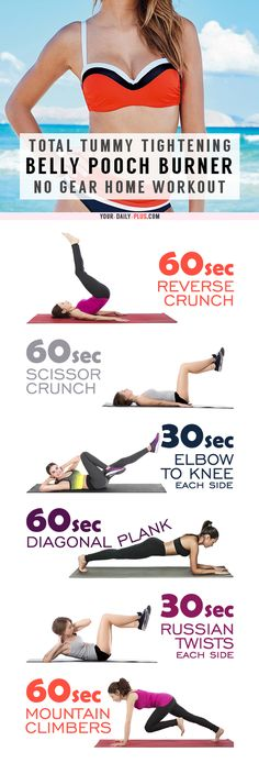killer tummy-cinching routine works magic on muffin tops and that soft belly pooch and will leave your tummy tight and toned in two weeks! Effective Ab Workouts, Lower Ab Workouts, Easy Workouts, Toning Workouts, Tummy Workout, Belly Fat Workout, Tummy Exercises, Abdominal Exercises, Dumbbell Workout