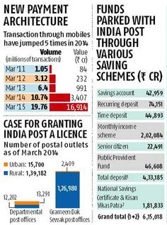 DBT, RuPay critical for 'meaningful' financial inclusion
