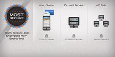 ROAM Data - yet another mobile payment service - this time from Intuit !