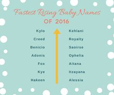 7 baby names that are on the rise (and 7 that are totally tanking) | BabyCenter Blog