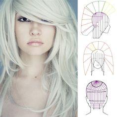 Increased Layers/Uniform Layers - past Trim Your Own Hair, How To Cut Your Own Hair, Cut My Hair, Your Hair, Hair Cuts, Cut Hair Diy, Haircut Diy, Ponytail Haircut, Self Haircut